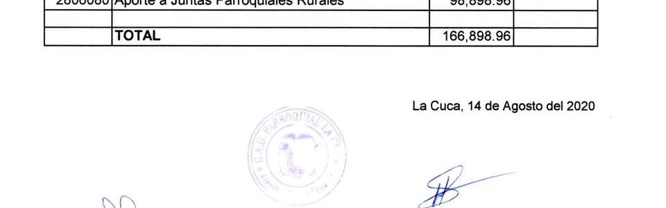GAD PARROQUIAL PRESENTA LOS INGRESOS DEL 2021